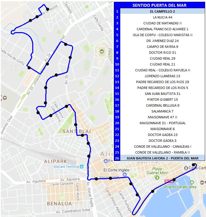 05 Sentido Puerta del Mar (desvío hogueras)