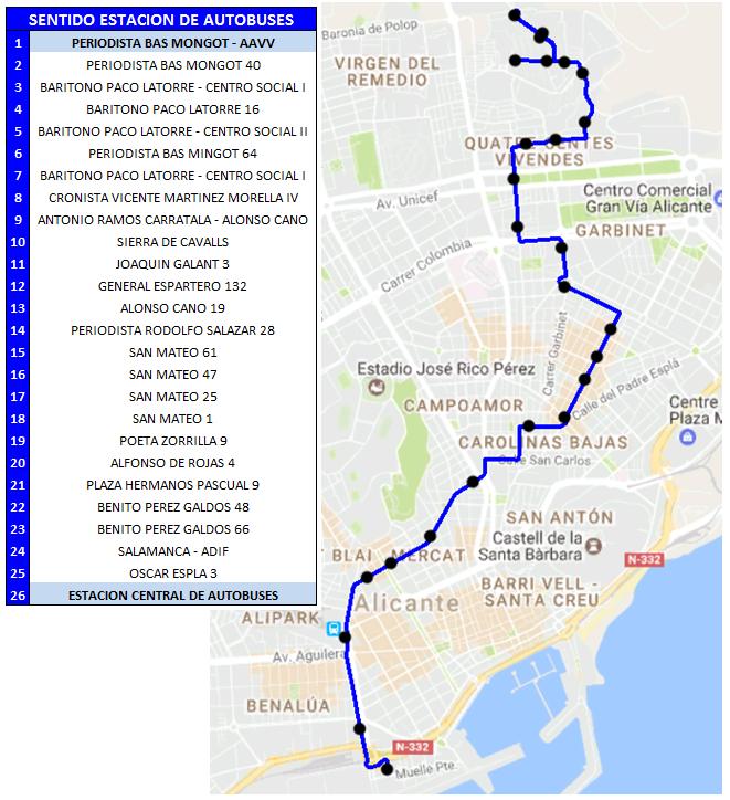 06 Sentido Estacion Autobuses (desvío hogueras)