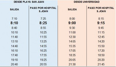 Cambio horario línea 38
