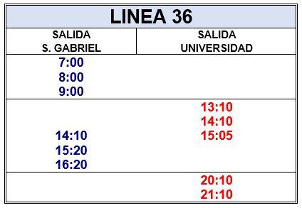 Linea 36