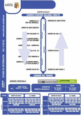 Linea U1 - v3