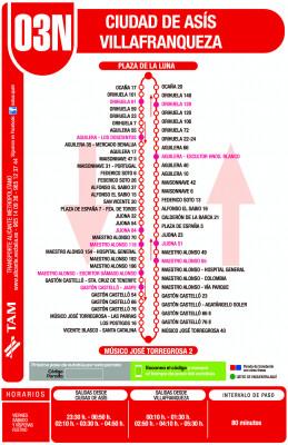 Linea-03N - v5