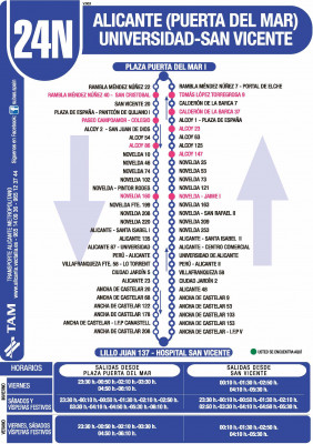 Linea 24N - v3