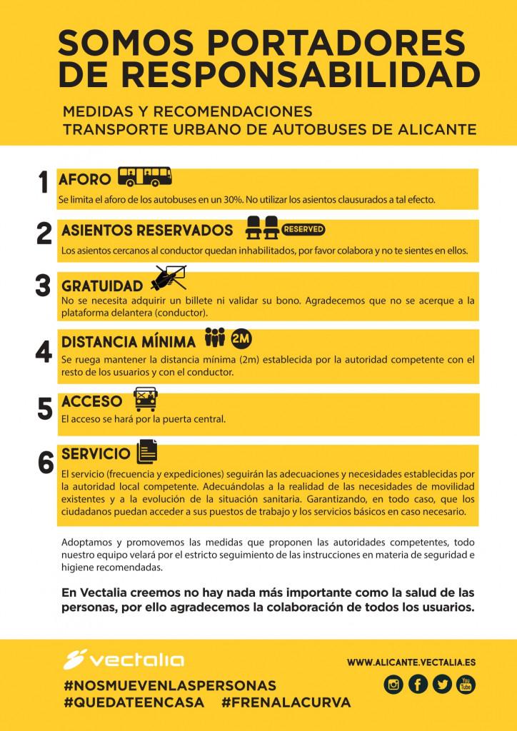 af a4 medidas y recomendaciones ALICANTE_page-0001