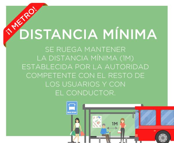 Slider Distancia Minima Covid19